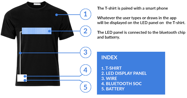 T-shirt with LED bluetooth display